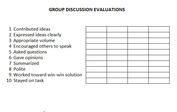 Group Discussion Evaluation 79