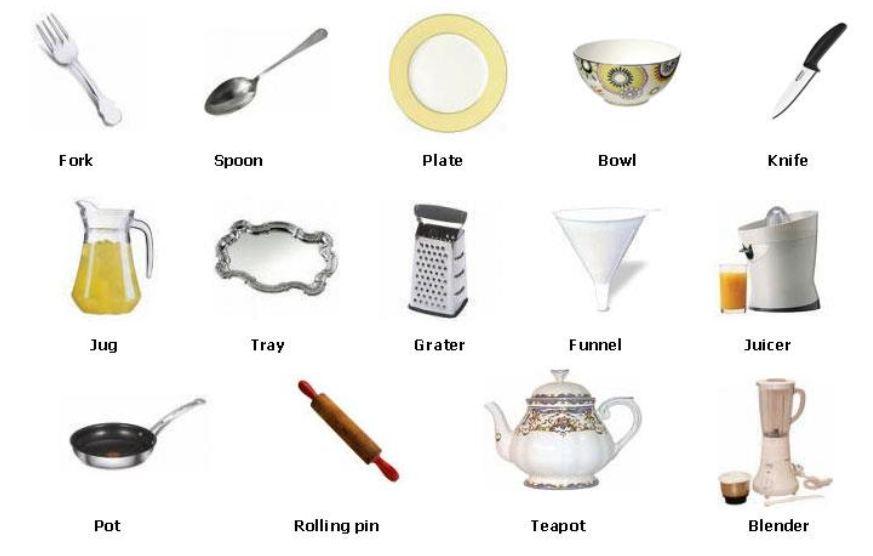 Kitchen Vocabulary (.JPG 43KB)